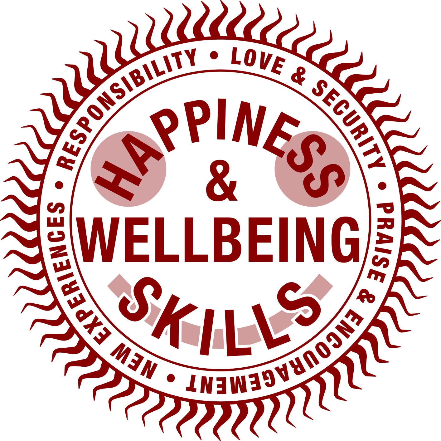 Michaela Avlund Red Happiness Skills